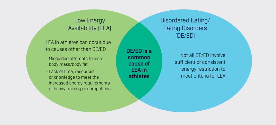 Relationship-between-low-energy-and-de